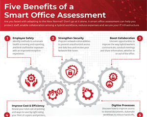 Five Benefits of a Smart Office Assessment