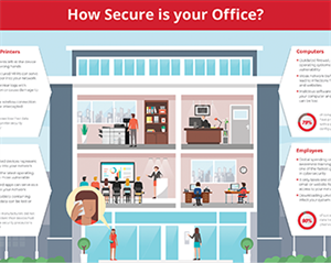 How Secure Is Your Office?