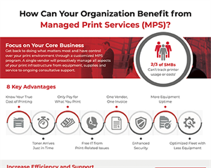 How Can Your Organization Benefit from Managed Print Services (MPS)?