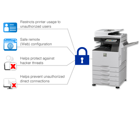 Sharp Security | MFPs | Multifunction Printers