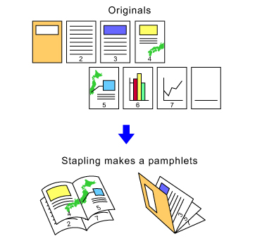 MAKING COPIES IN PAMPHLET FORMAT | MX-2640N/MX-3140N/MX-3640N ...