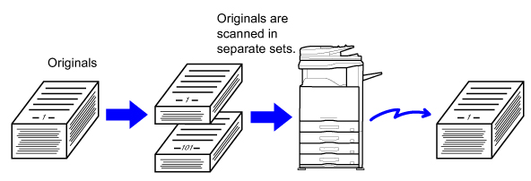 sharp mx 2640n manual pdf
