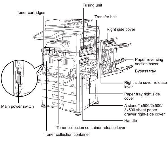 Upper Side Mx 2640n Mx 3140n Mx 3640n User S Manual