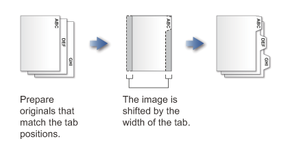 MAKING A COPY ON TABS OF TAB PAPER | MX-6240N/MX-7040N