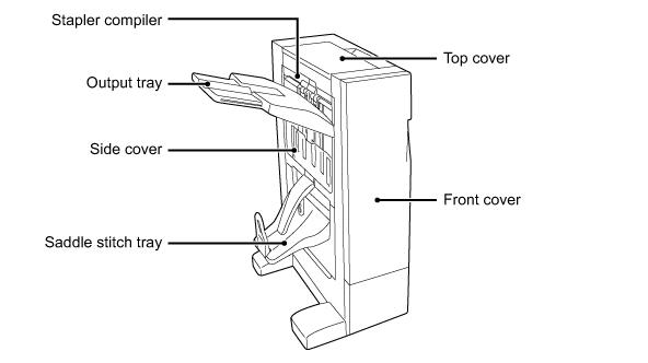 sharp mx 3640n user manual