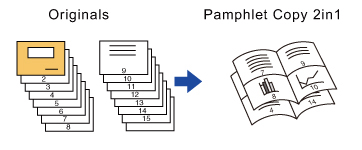 pamphlet sizes