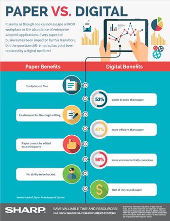 Paper Vs Digital Infographic